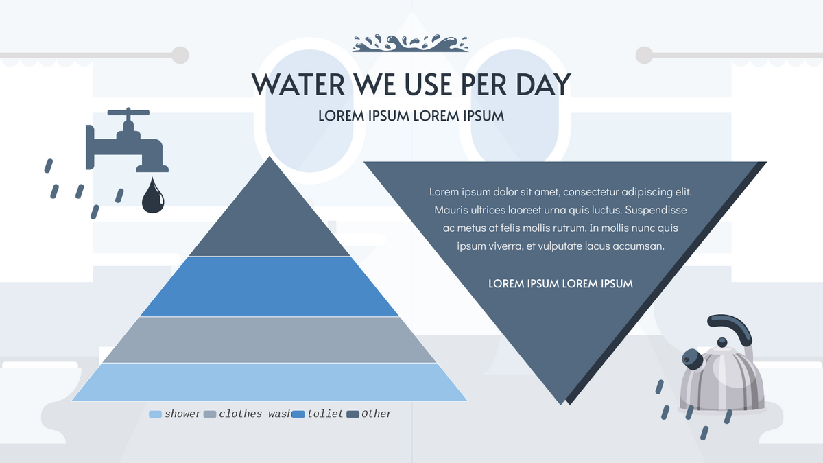 Pyramid Chart template: Water We Used Per Day Pyramid Chart (Created by Chart's Pyramid Chart maker)