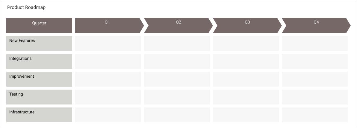 流程图 template: Product Roadmap (Created by Diagrams's 流程图 maker)