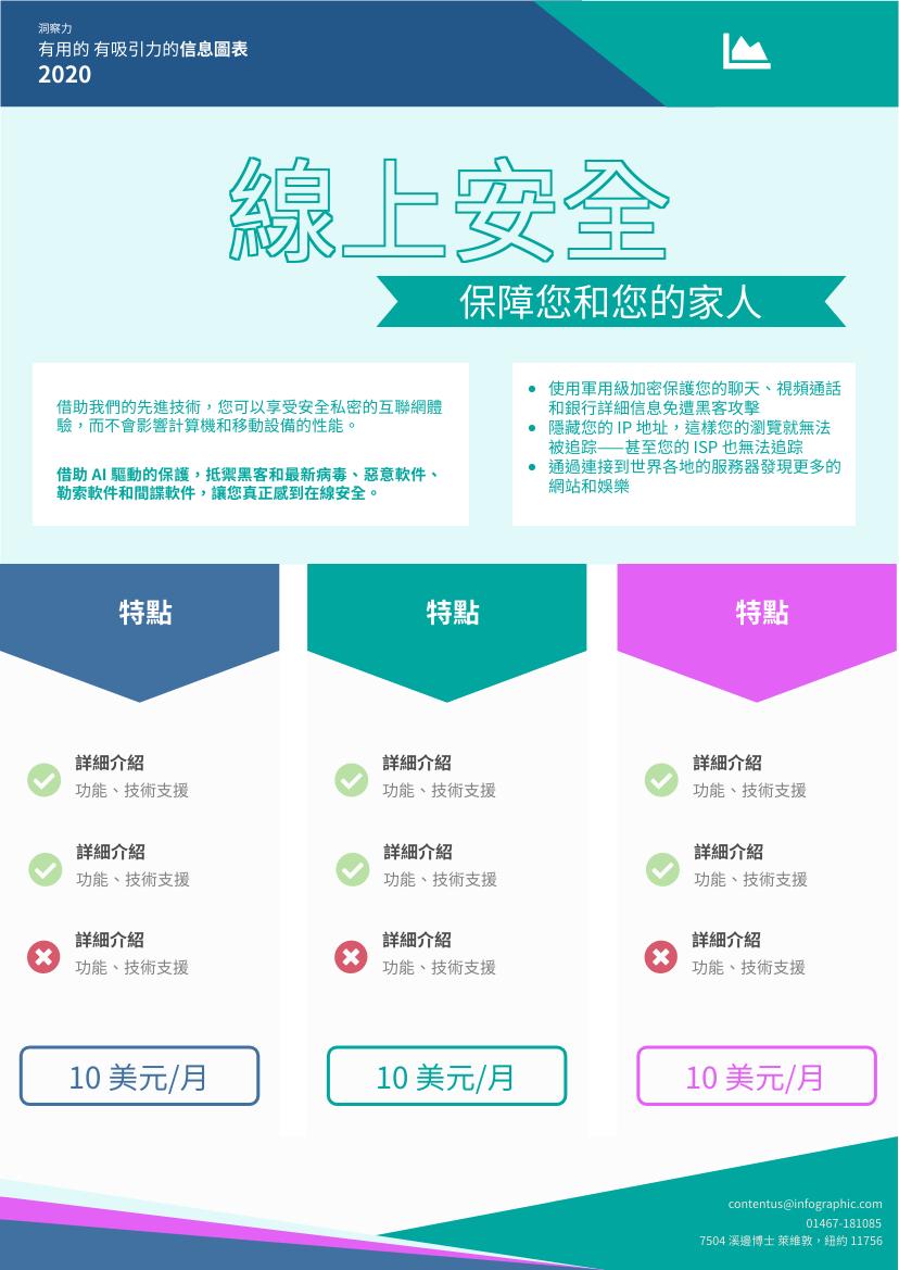 傳單 template: 網上保安服務計劃宣傳單張 (Created by InfoART's 傳單 maker)