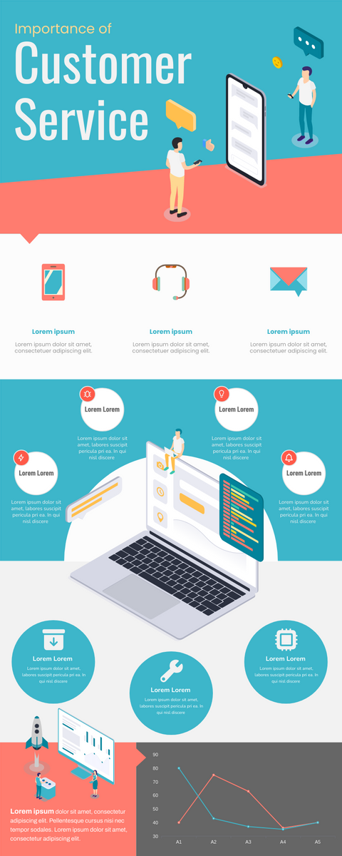 Infographic template: Importance of Customer Service (Created by InfoART's Infographic maker)