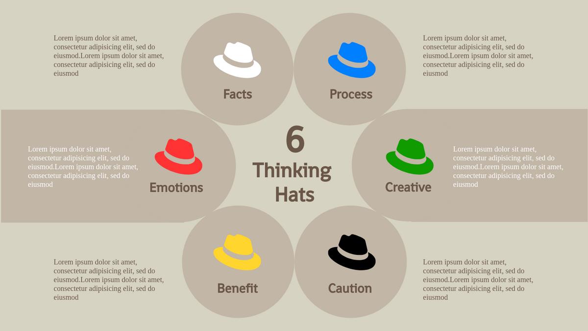 Six Thinking Hat template: Six Thinking Hats Summary (Created by InfoART's Six Thinking Hat maker)