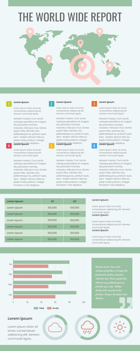 Infographic template: The World Wide Report Infographic (Created by InfoART's Infographic maker)