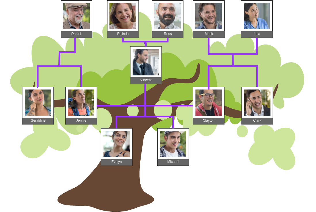 Family Tree template: Family Tree with Pictures (Created by Diagrams's Family Tree maker)
