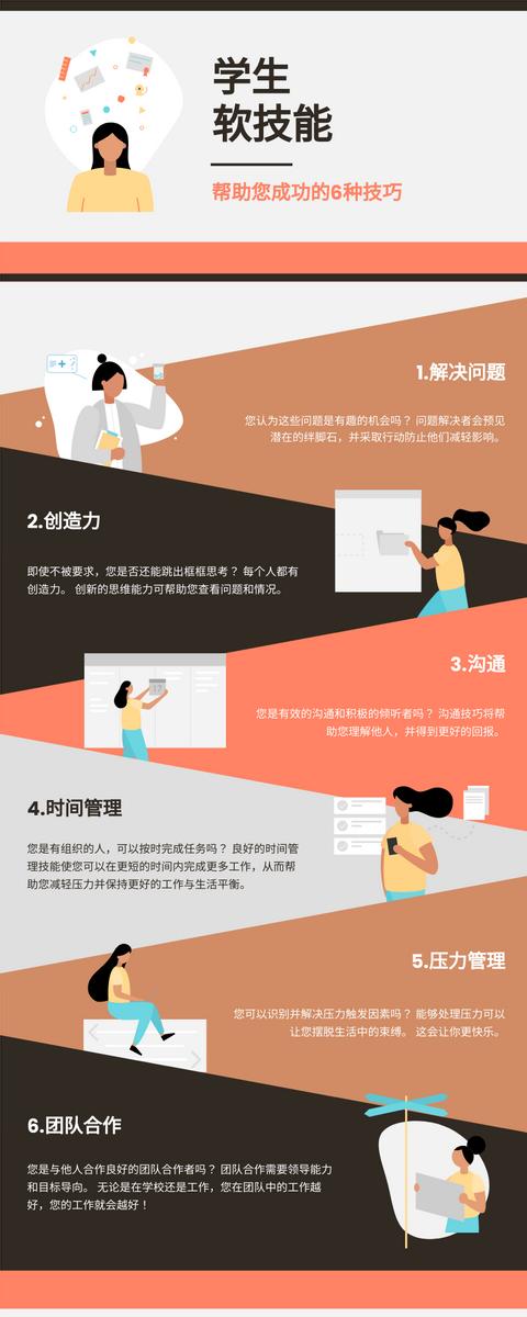 信息图表 template: 学生的软技能信息图 (Created by InfoART's 信息图表 maker)