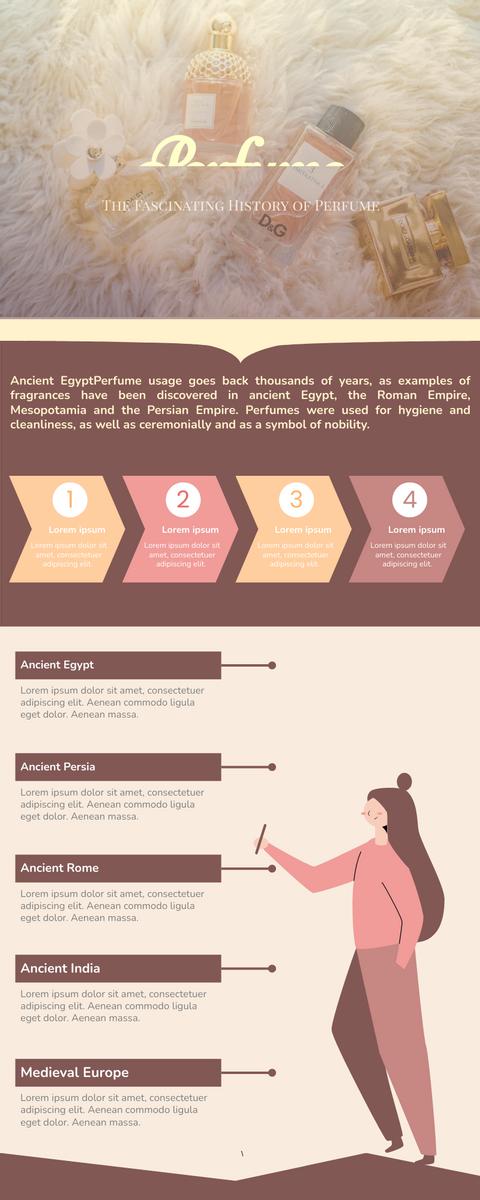 Perfume Infographics