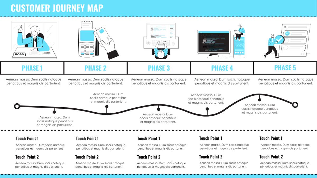 Customer Journey Map template: Understand Customer Journey Map (Created by InfoART's Customer Journey Map maker)