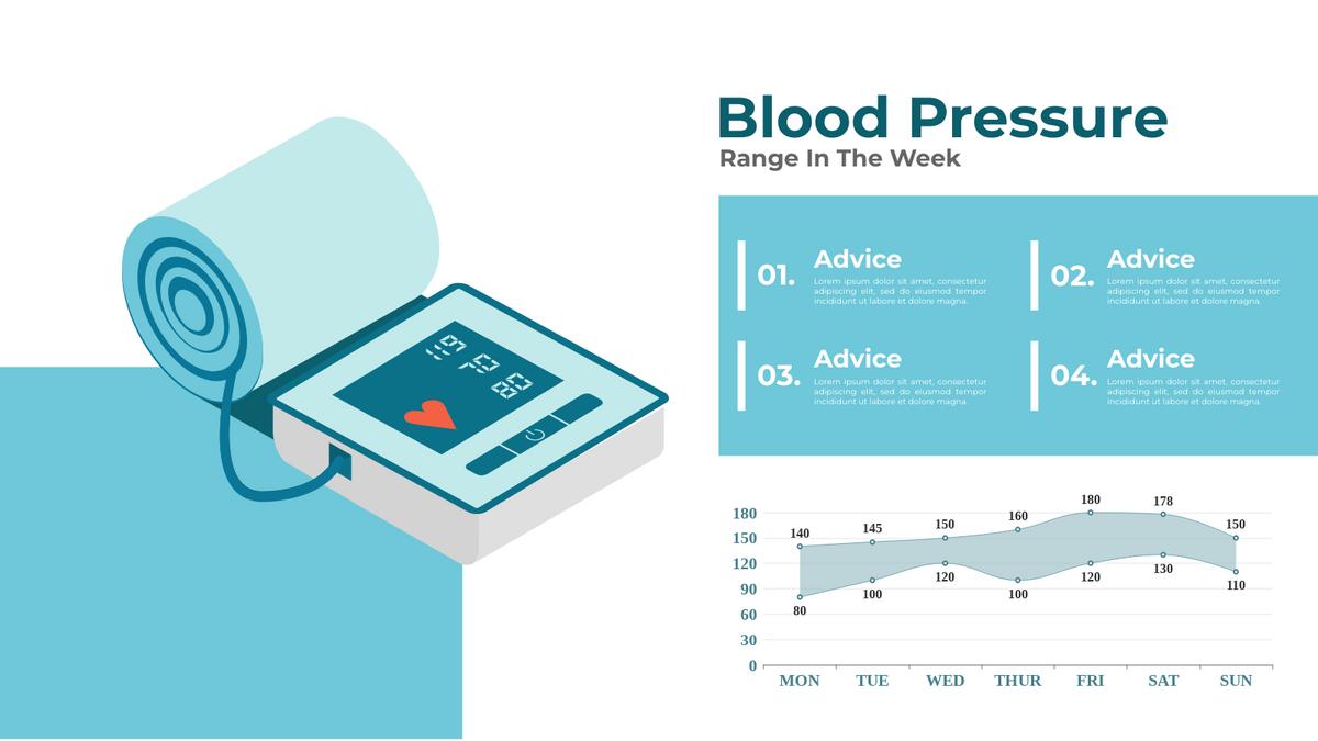 Range Spline Area Chart template: Blood Pressure Range Spline Area Chart (Created by Chart's Range Spline Area Chart maker)