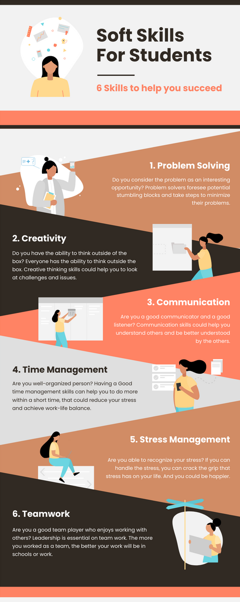 Infographic template: Soft Skills for Students Infographic (Created by InfoART's Infographic maker)