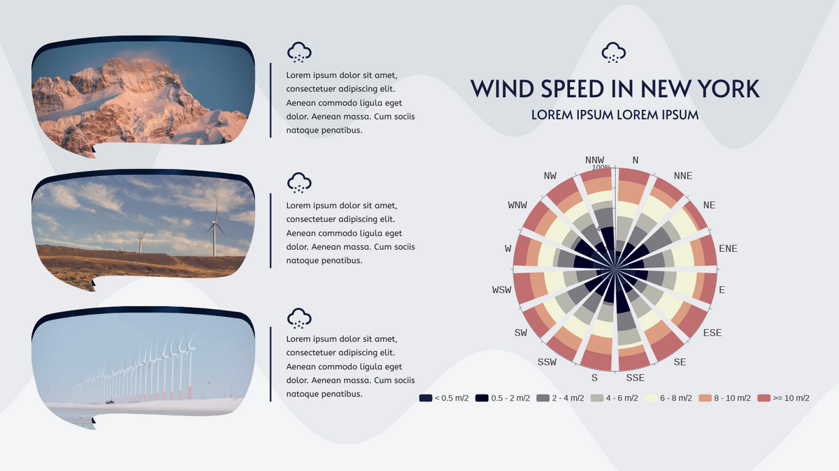 100% Stacked Rose Chart template: Wind Speed In New York 100% Stacked Rose Chart (Created by Chart's 100% Stacked Rose Chart maker)