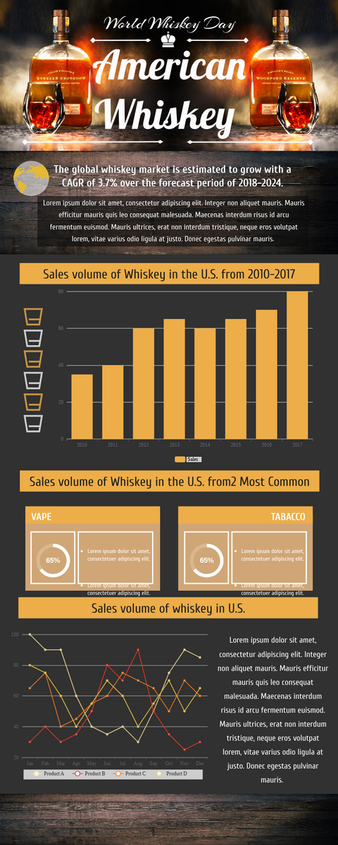 Infographic template: Whiskey Infographic (Created by InfoART's Infographic maker)