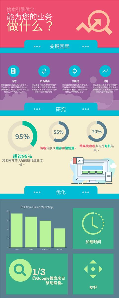 信息图表 template: 搜索引擎优化营销 (Created by InfoART's 信息图表 maker)