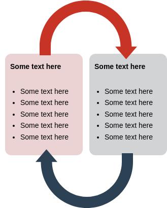 Reverse List (Block Diagram Example)
