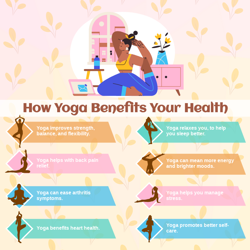 Infographic template: How Yoga Benefits Your Health Infographic (Created by InfoART's Infographic maker)
