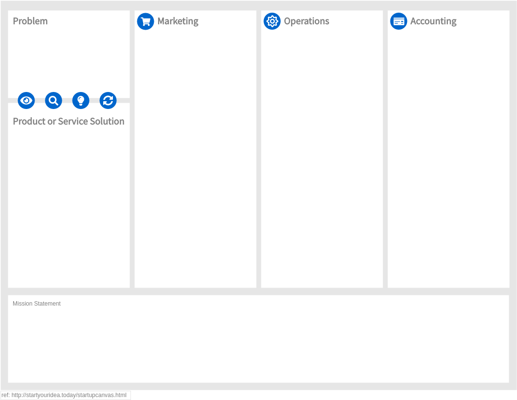 Strategy Tools Analysis Canvas template: Startup Canvas (Created by Diagrams's Strategy Tools Analysis Canvas maker)