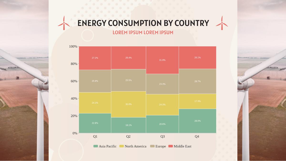 Marimekko Chart template: Energy Consumption By Country Marimekko Chart (Created by Chart's Marimekko Chart maker)