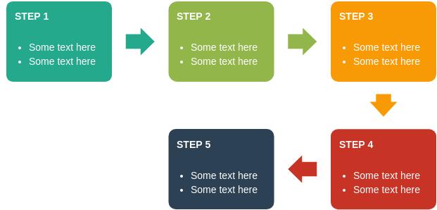 Process Block Diagram template: Basic Bending Process (Created by Diagrams's Process Block Diagram maker)