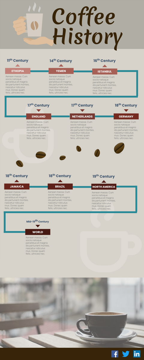 Infographic template: Infographic About Introduction  Of Coffee History Timeline (Created by InfoART's Infographic maker)
