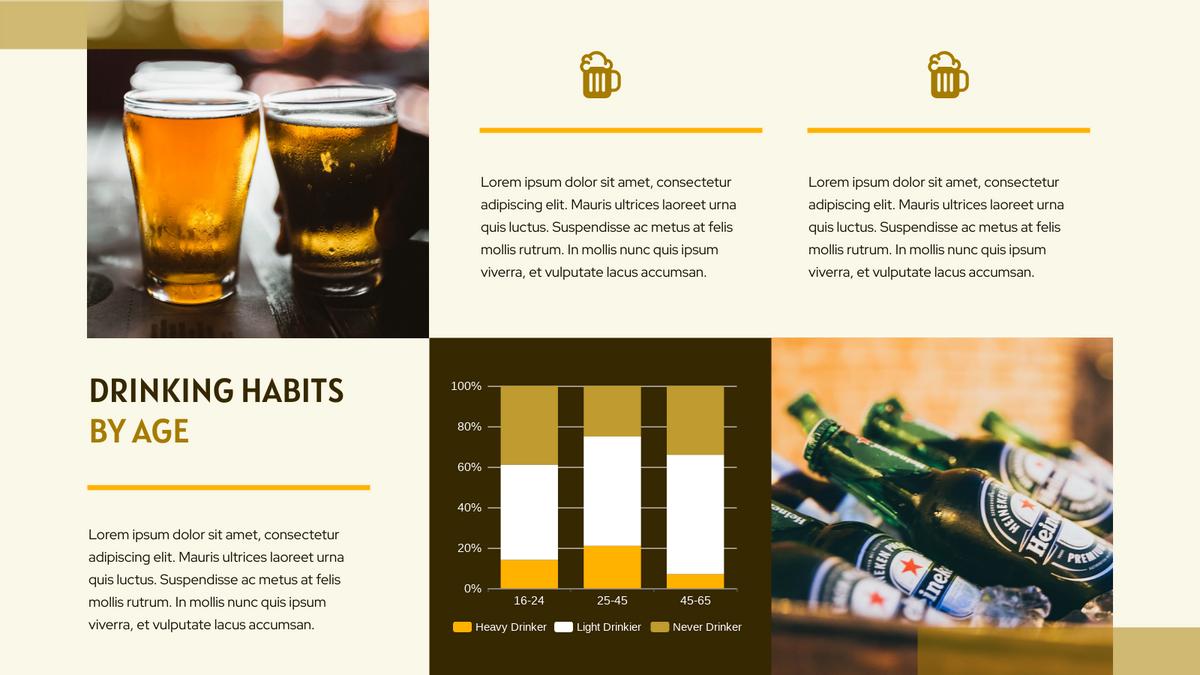 100% Stacked Column Chart template: Drinking Habits By Age 100% Stacked Column Chart (Created by Chart's 100% Stacked Column Chart maker)