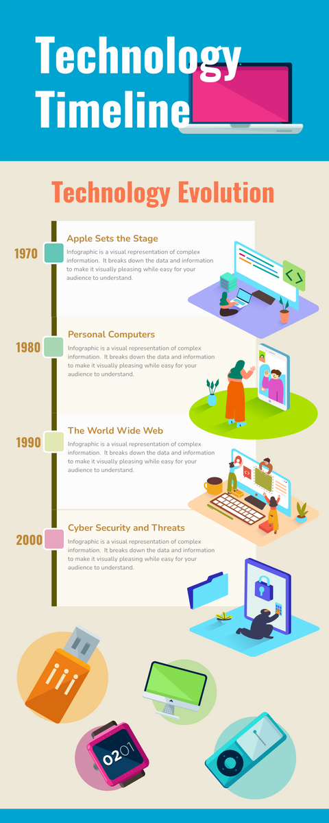 Infographic template: Technology Timeline Infographic (Created by InfoART's Infographic maker)