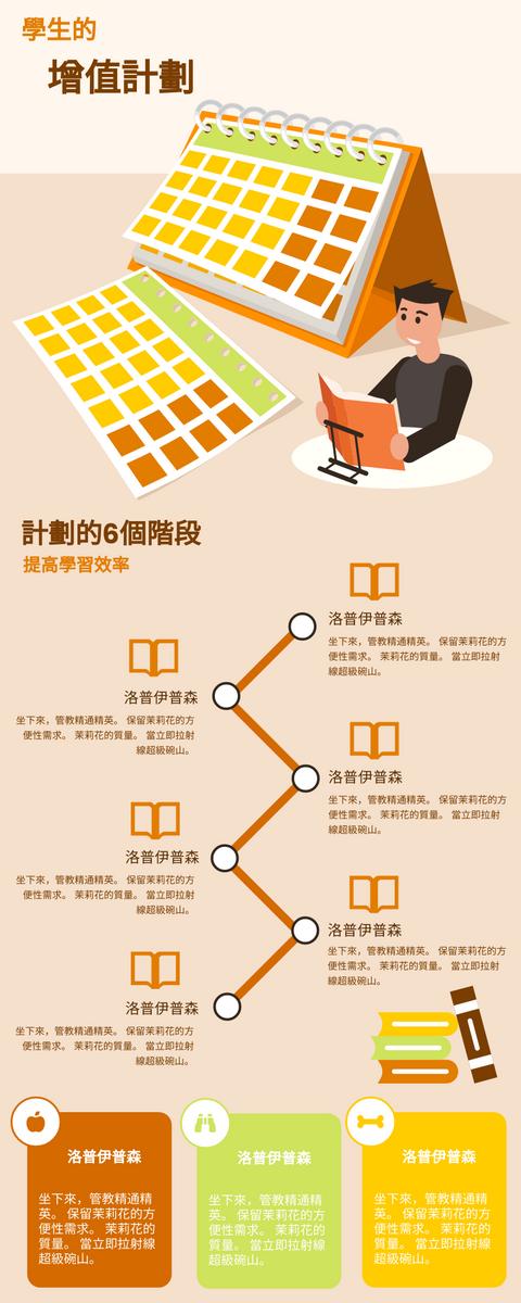 信息圖表 template: 增值計劃信息圖 (Created by InfoART's 信息圖表 maker)