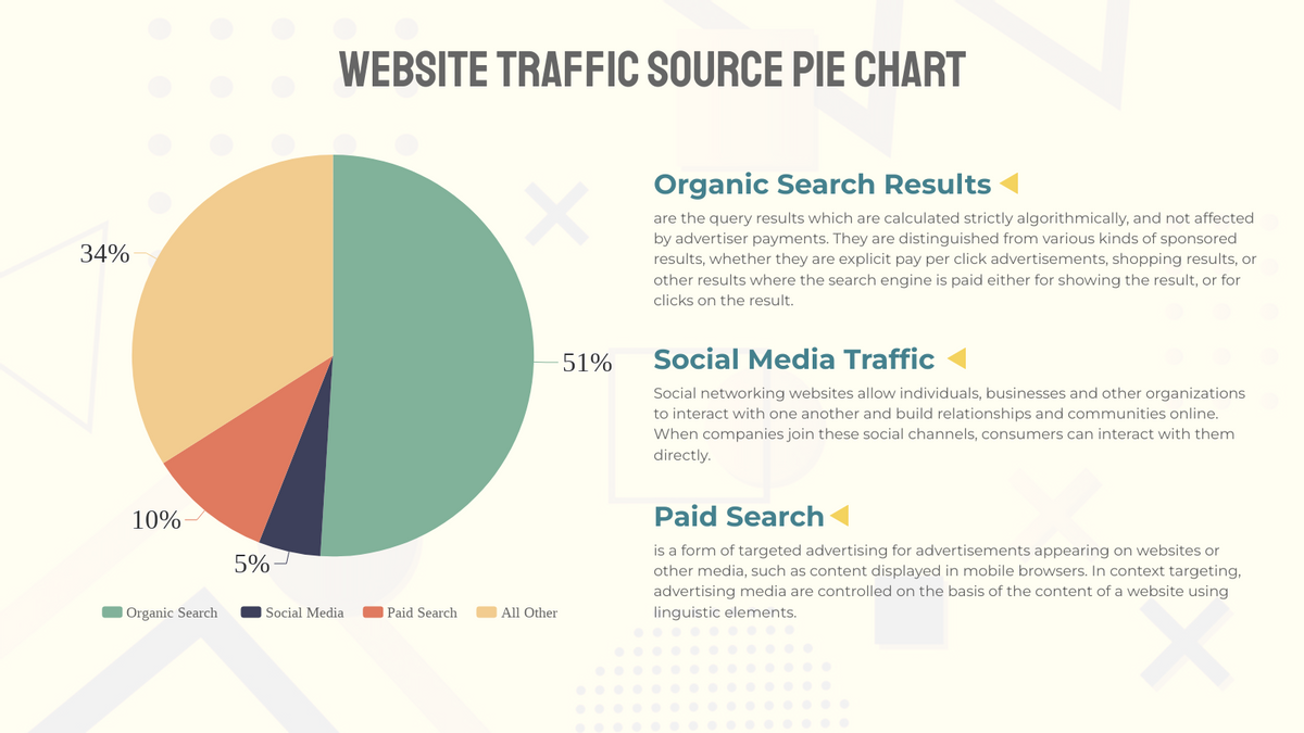 Pie Chart template: Website Traffic Source Pie Chart (Created by Chart's Pie Chart maker)