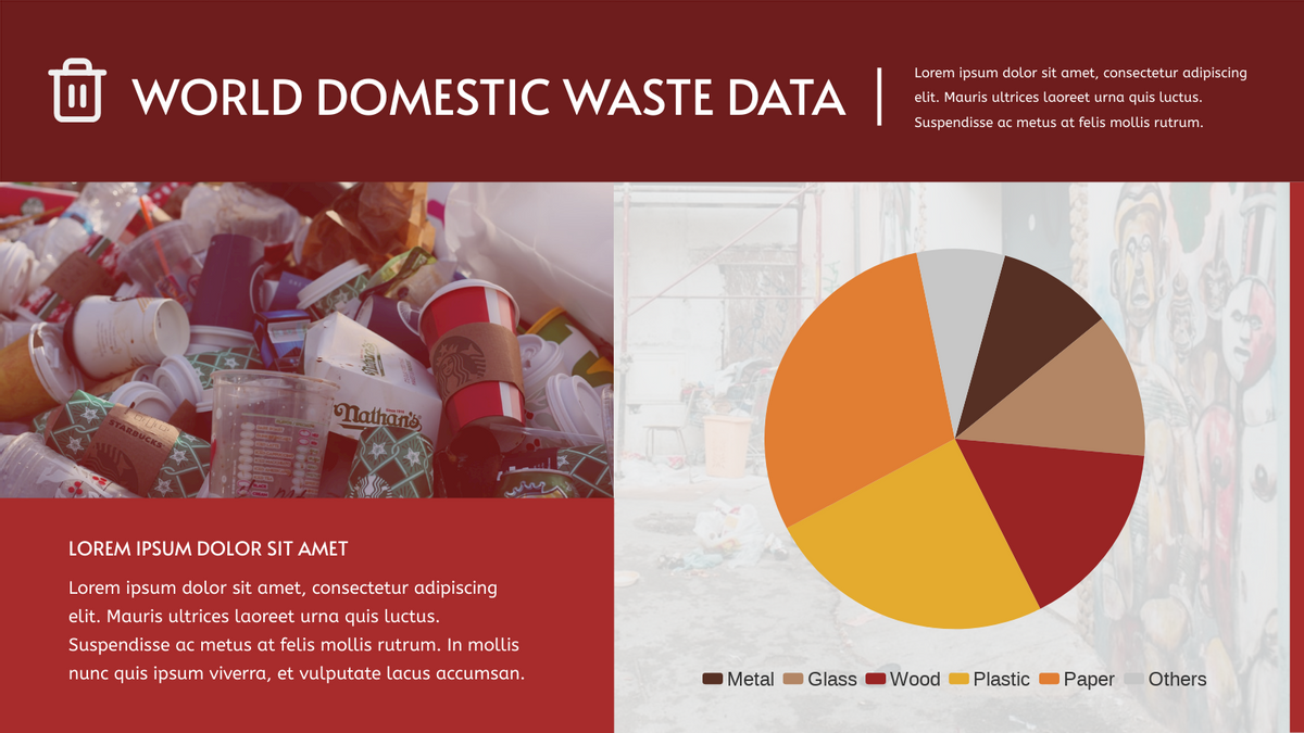 Pie Chart template: World Domestic Waste Pie Chart (Created by Chart's Pie Chart maker)
