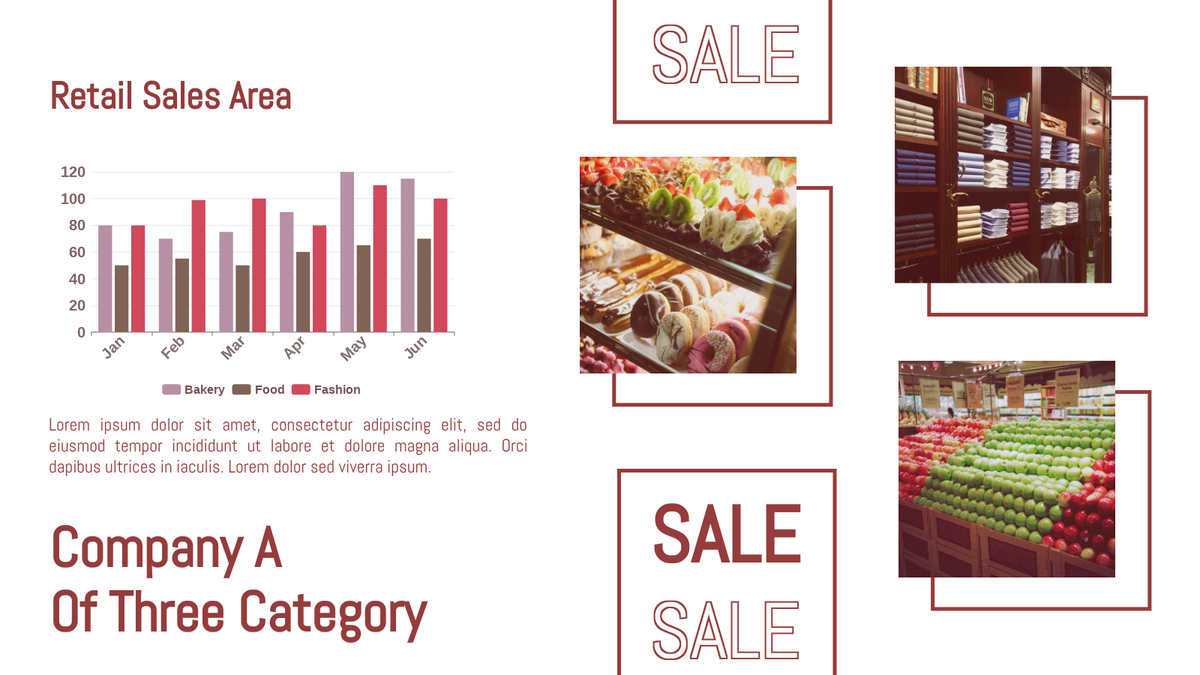 Grouped Column and Line Chart template: Retail Area Category Grouped Column and Line Chart (Created by Chart's Grouped Column and Line Chart maker)