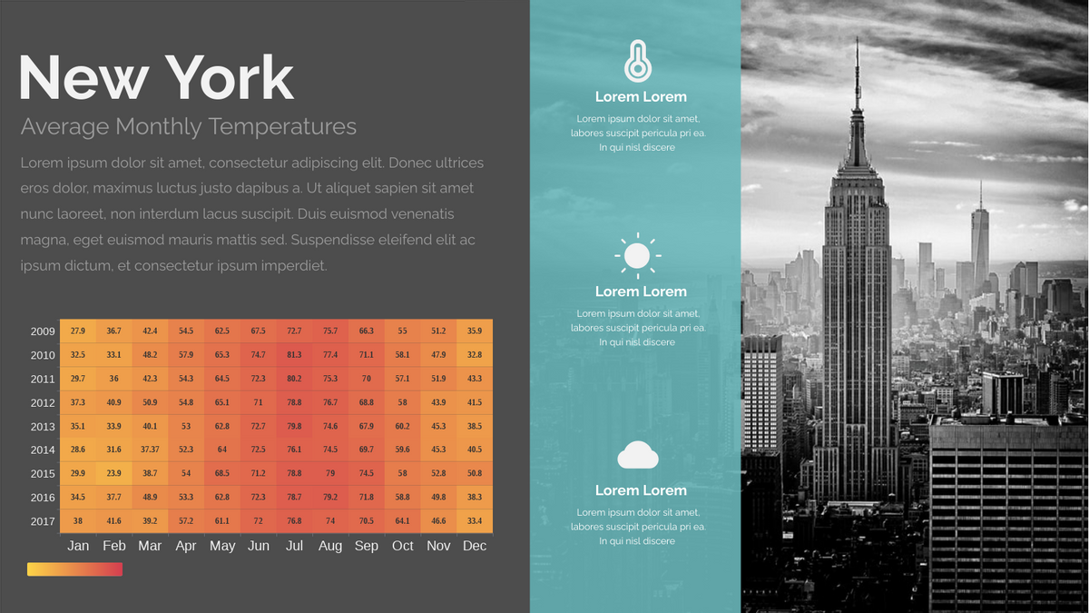 Heatmap template: Average Monthly Temperatures in New York (Created by Chart's Heatmap maker)