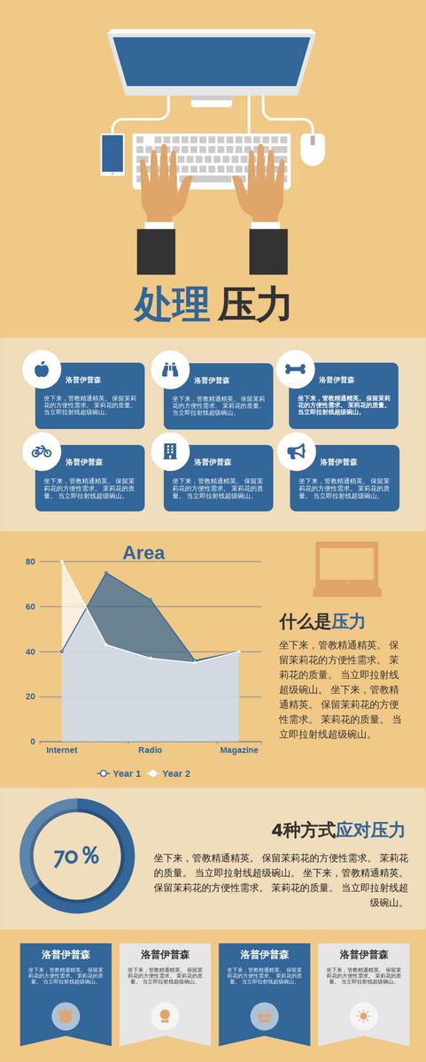 信息图表 template: 处理压力信息图 (Created by InfoART's 信息图表 maker)