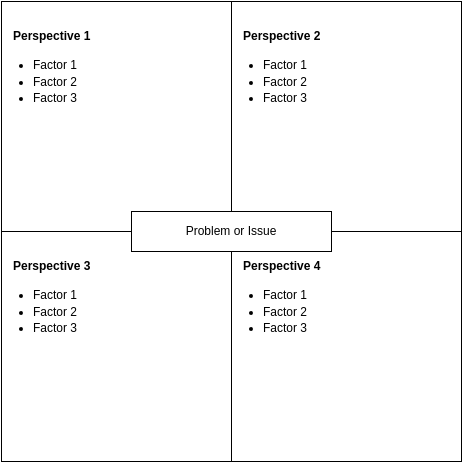 Reframing Matrix template: Reframing Matrix Template (Created by Diagrams's Reframing Matrix maker)