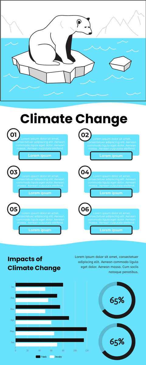 Infographic template: Climate Change Infographic (Created by InfoART's Infographic maker)