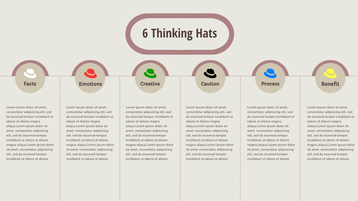 Six Thinking Hat template: Six Thinking Hats Model (Created by InfoART's Six Thinking Hat maker)