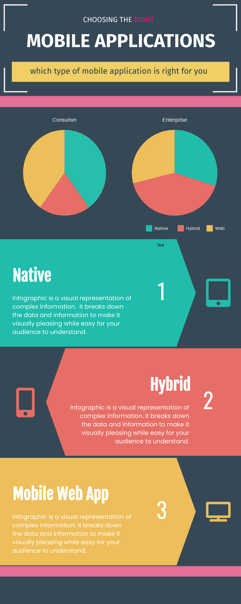 Infographic template: Mobile Applications Infographic (Created by InfoART's Infographic maker)
