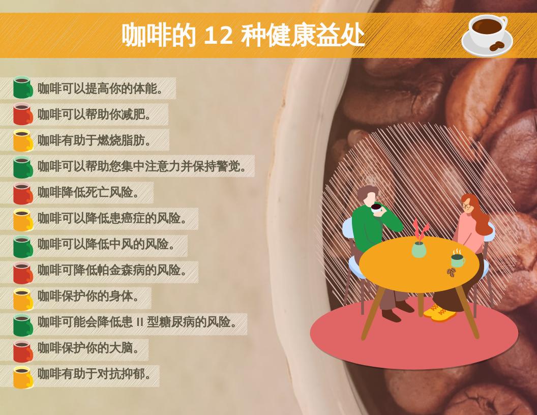 信息图表 template: 咖啡的好处信息图 (Created by InfoART's 信息图表 maker)