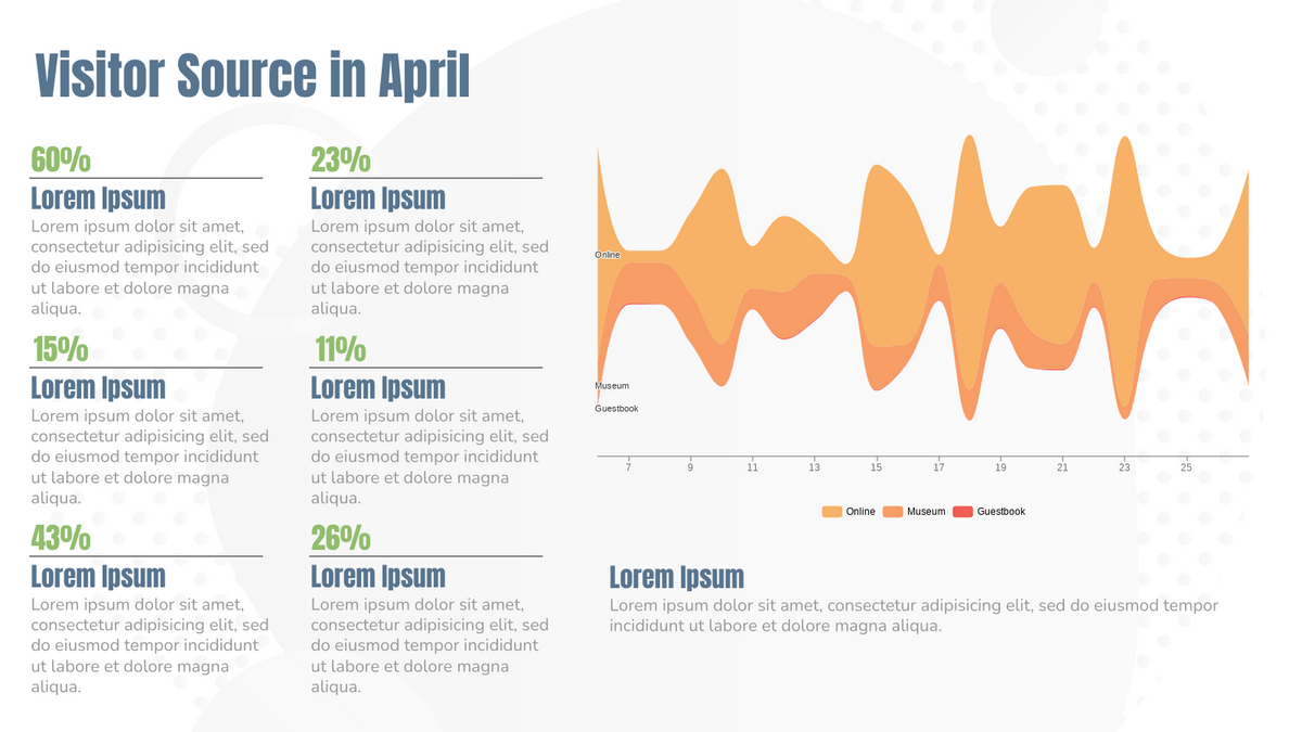 Stream Graph template: Visitor Source Stream Graph (Created by Chart's Stream Graph maker)