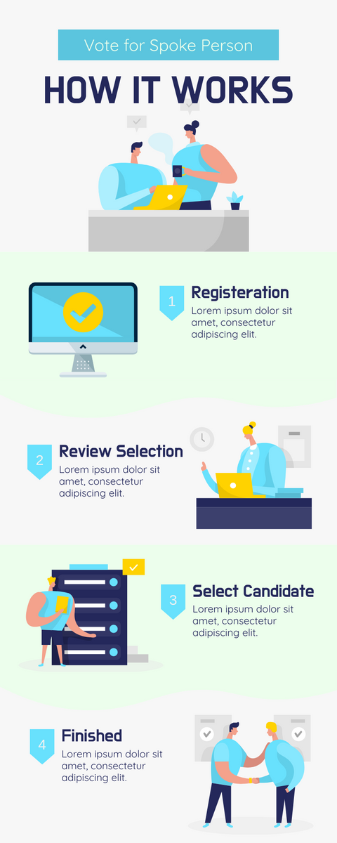 Infographic template: Infographic Of Voting Procedure (Created by InfoART's Infographic maker)