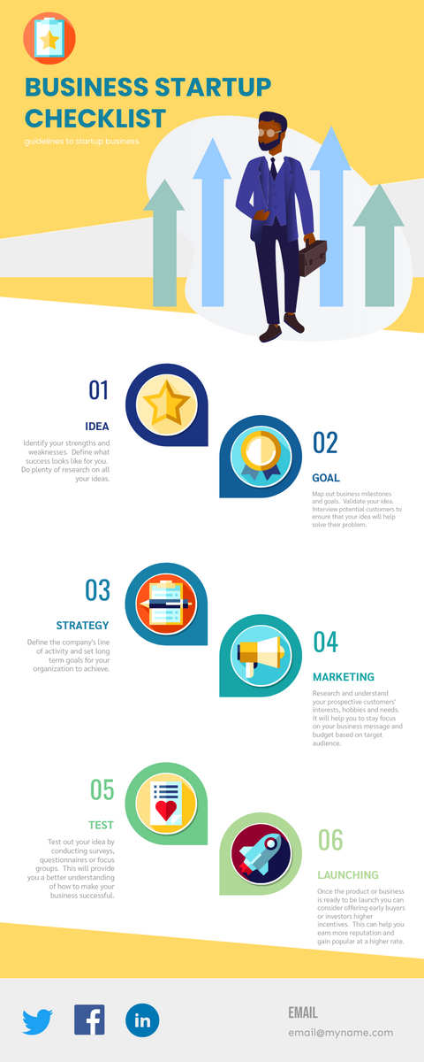 Infographic template: Business Startup Checklist Infographic (Created by InfoART's Infographic maker)