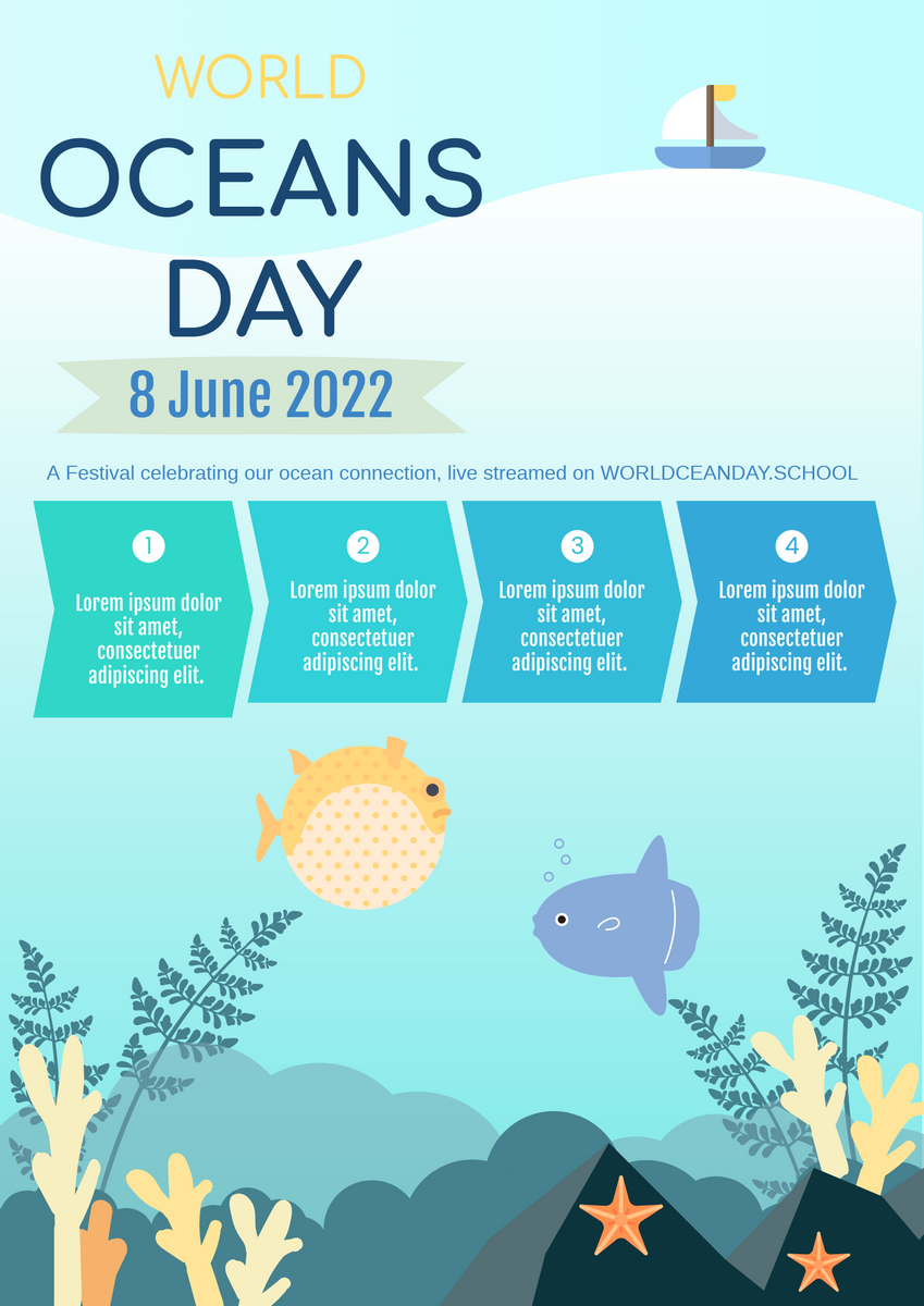 Poster template: World Ocean Day Poster With Details (Created by InfoART's Poster maker)