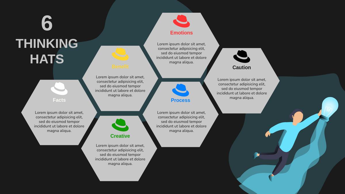 Six Thinking Hat template: Professional Six Thinking Hats Template (Created by InfoART's Six Thinking Hat maker)