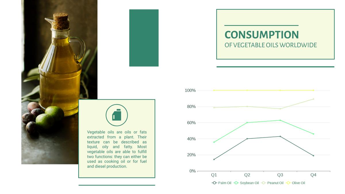 100% Stacked Line Chart template: Vegetable Oil Consumption 100% Stacked Line Chart (Created by Chart's 100% Stacked Line Chart maker)