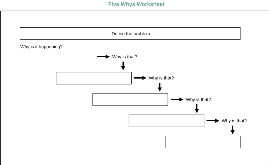 Block Diagram template: 5 Whys Templates 04 (Created by Diagrams's Block Diagram maker)