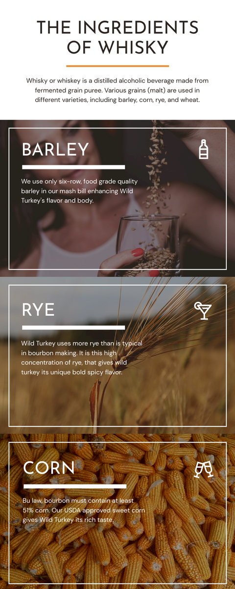 Infographic template: The Ingredients Of Whisky Infographic (Created by InfoART's Infographic maker)