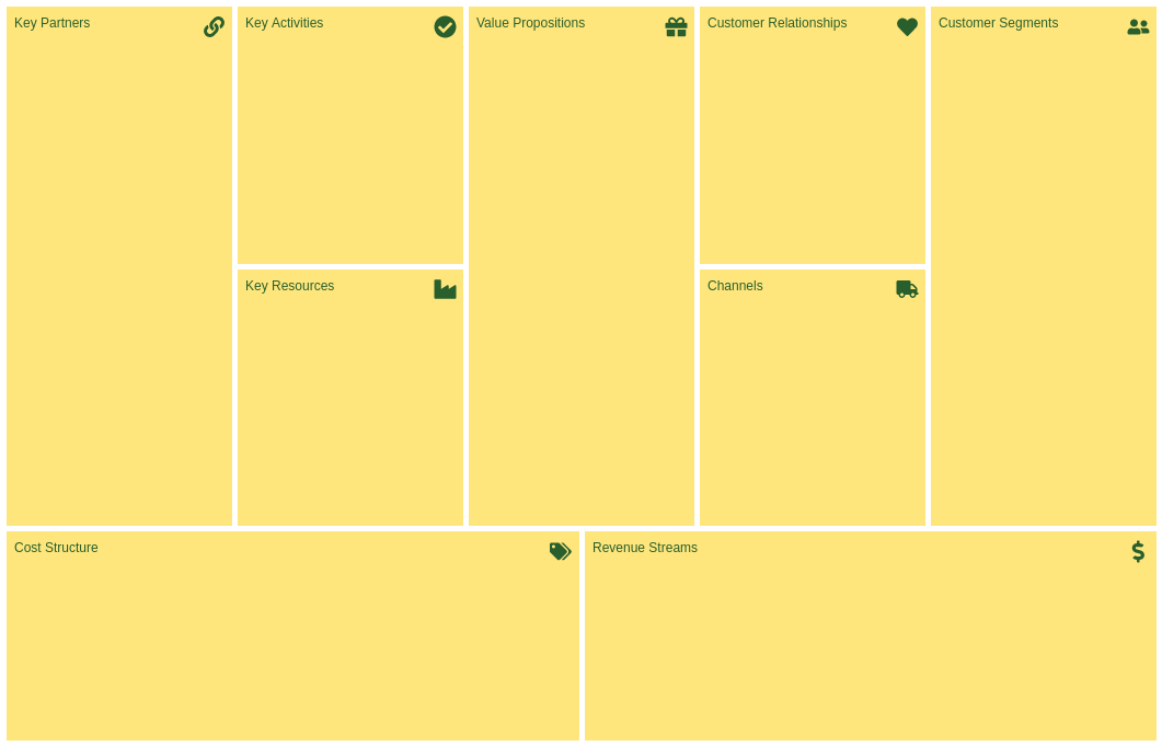 Lemon Tea (Business Model Canvas Example)