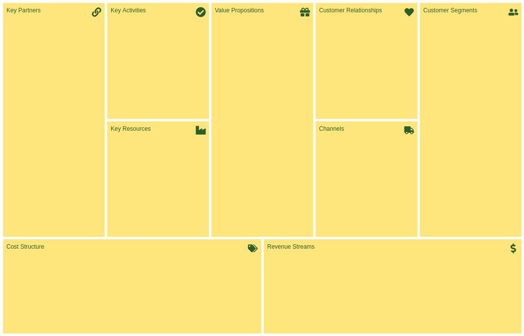 Business Model Canvas template: Lemon Tea (Created by Diagrams's Business Model Canvas maker)