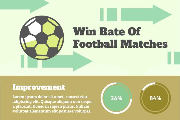 Sport template: Football Improvement (Created by InfoChart's Sport maker)