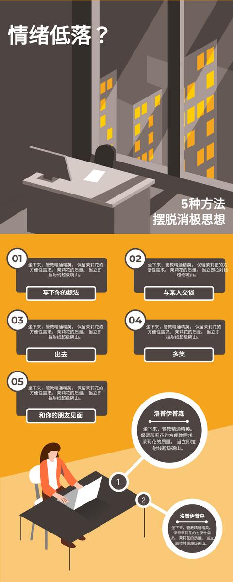 信息图表 template: 情绪低落资料图 (Created by InfoART's 信息图表 maker)