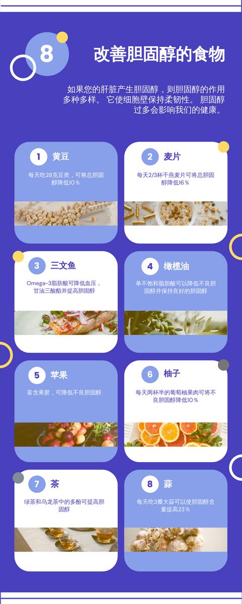 信息图表 template: 8种食物可以改善您的胆固醇信息图 (Created by InfoART's 信息图表 maker)