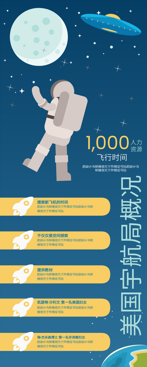 信息图表 template: 美国宇航局概况 (Created by InfoART's 信息图表 maker)