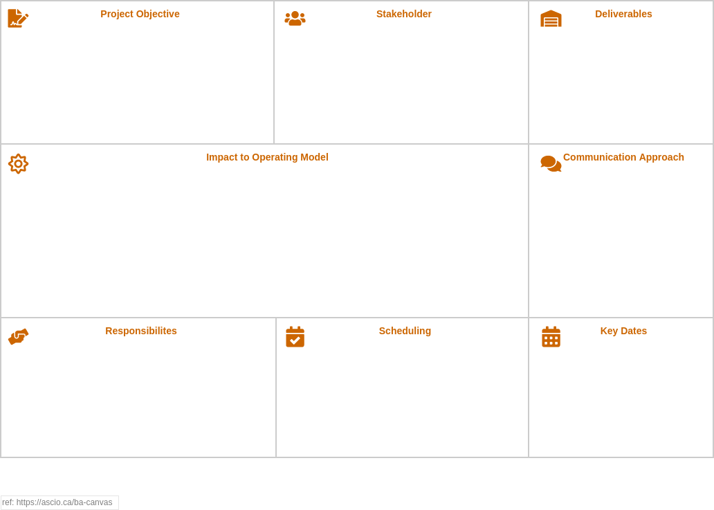 Business Analysis Canvas (Business Model Example)