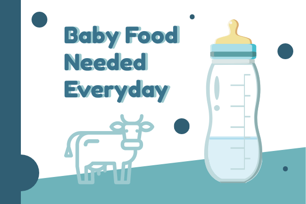 Medical template: Baby Food Needed Everyday (Created by InfoChart's Medical maker)